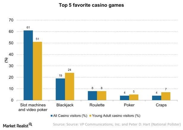 Real Money Blackjack for Beginners