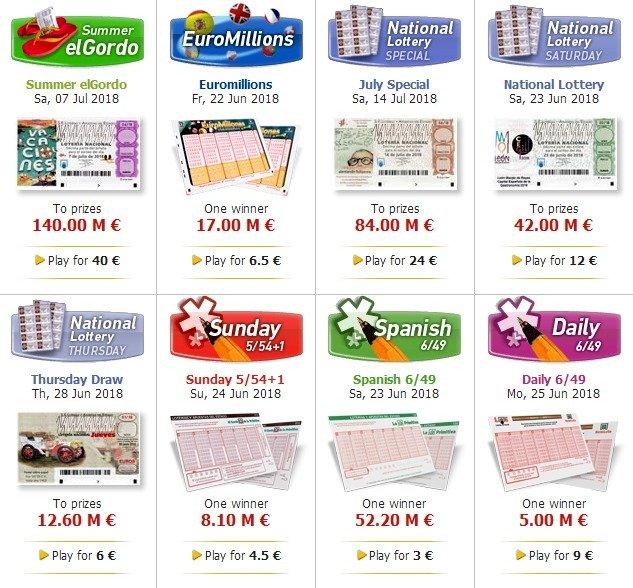 El Gordo - EuroMillions - Lotteries Across Europe